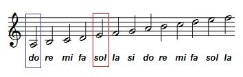 Le Chiavi Musicali Fabio Castello